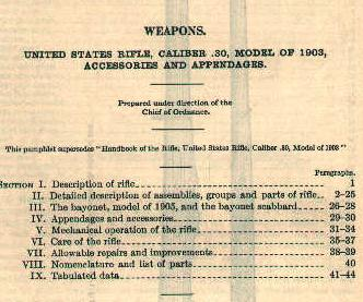 Training Regulations on Weapons from 3/12/24