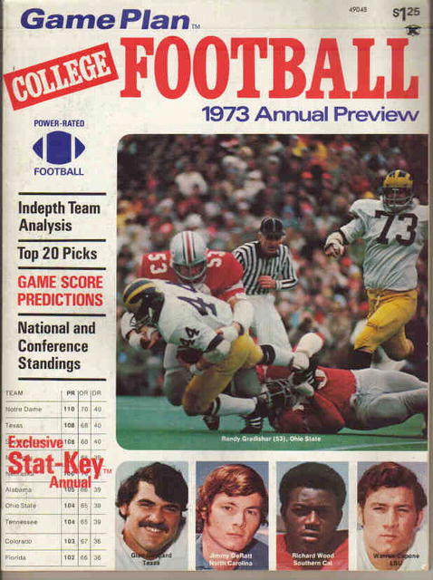 Game Plan College Football 1973 Preview