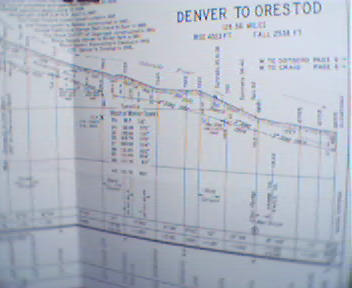 Map of Altitude on Denver to Orestod Railway