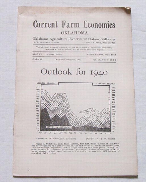Current Farm Economics Report, Oklahoma, Oct.-Dec. 1939