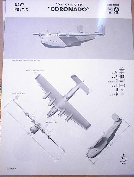 CORONADO PATROL BOMBER  U.K. & U.S.A     RARE