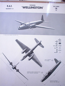 WELLINGTON' U.K. HEAVY BOMBER. DEC.1942  RARE