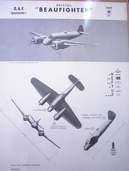 BRISTOL 'BEAUFIGHTER' U.K. FIGHTER. 1942 RARE