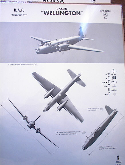 VICKERS 'WELLINGTON' U.K. HEAVY BOMBER   RARE