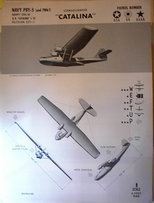 TRAINING POSTER OF THE CONSOLIDATED CATALINA