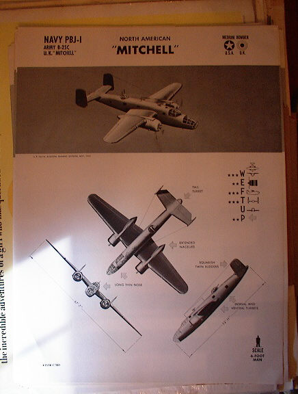 TRAINING POSTER OF A NORTH AMERICAN 'MITCHELL