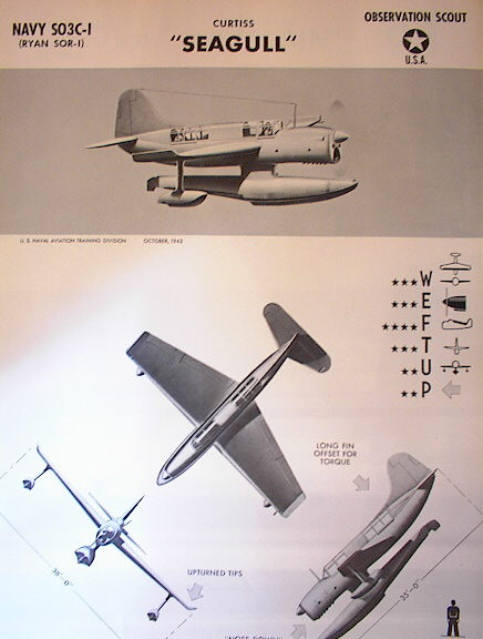 TRAINING POSTER OF A CURTISS 'SEAGULL' 1942