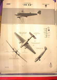 1942 TRAING POSTER OF 'JU 52' TROOP TRANSPORT