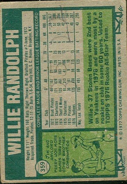 Autographed Willie Randolph Rookie Baseball Card
