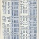Eastern Timetable for Atlanta, Effective December 1988