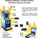 Digital (Graphic Arts) Restoration Secrets: Restore Antiques, Arcade Games & Pinball Games Like New by: Michael Ford