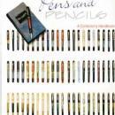 Antique Fountain Pens & Pencils Handbook by: Regina Martini
