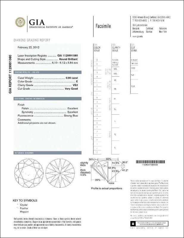 0.90 CT E VS2 natural fancy GIA certified Round Diamond