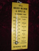 THE BUILDERS MILLWORK & SUPPLY CO. THERMOMETER