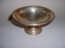 1920's Art Deco Sterling Silver Candy Dish Hallmarked
