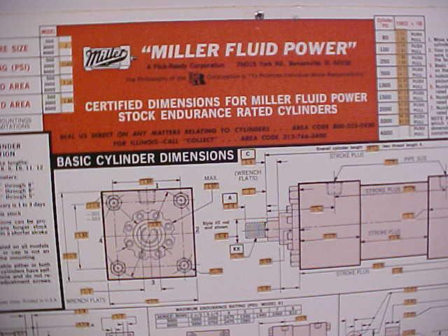 Miller Industial Cylinder Slide Calculator Fluid Power
