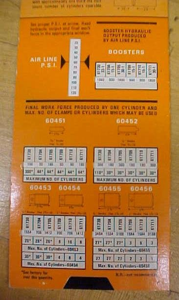 Jergens Pnen-Oil Cylinder Calculator Slide Rule
