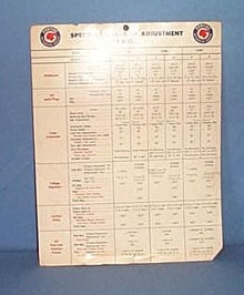 1937 - 1942 Pontiac Specification and Adjustment Guide