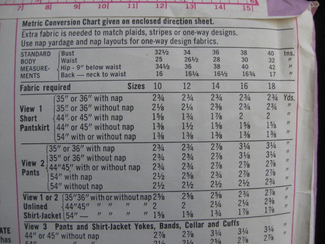New Vintage Simplicity 5931 Misses Shirt Jaciket  Short Pantskirt & Pants Sewing Pattern Misses'Size 10 1970's