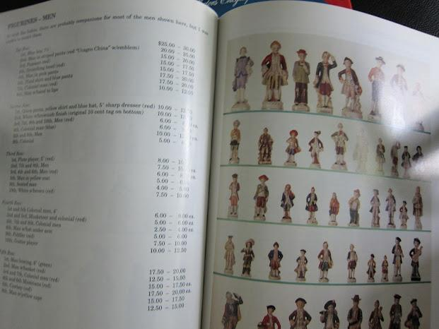 The Collector's Encyclopedia of Occupied Japan Collectibles, 5th series