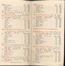 OFFICIAL MAGAZINE GUIDE 1929 ~ FALL SEASON