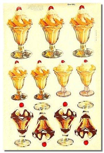Ice Cream Sundae Poster 1950