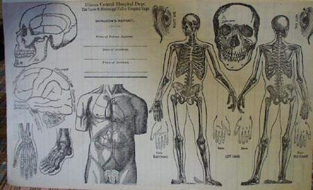 Illinois Central RR Surgeons Report of Injuries Sheet