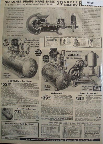 Sears Electric Water Pumps 1938 Ad