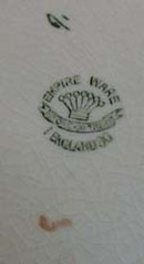 Empire Ware Dickens Days Plate