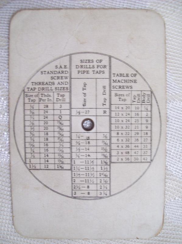 L.S. Starrett Tap Table Card