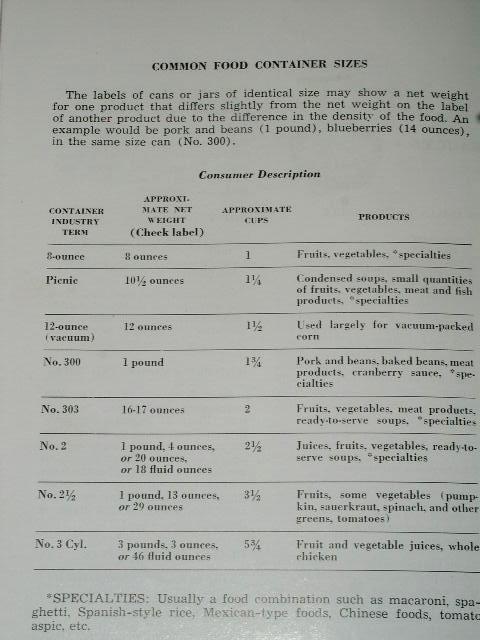 Metropolitan Life Cook Book 1959   - CK