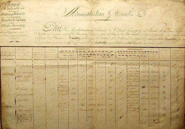 Antique Napoleonic Document Polish Officers Names Dalmatia
