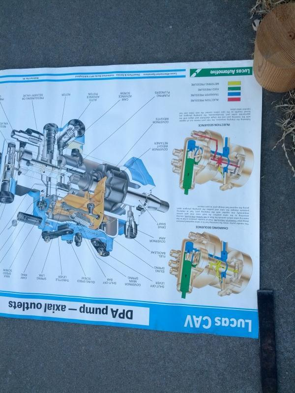 lucas cav diesel engine poster machine shop wall chart dpa pump axial outlets educational diagram