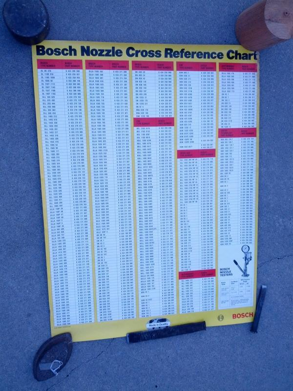 bosch nozzle cross reference poster diesel engine machine shop chart