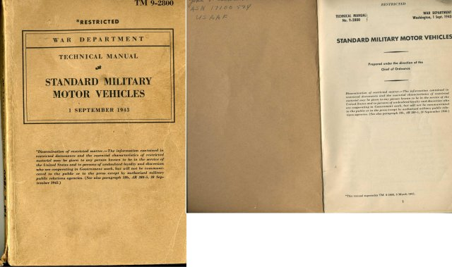 Restricted War Dept.  Manual of mStandards