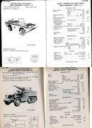 Restricted War Dept.  Manual of mStandards